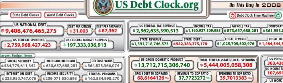 Debt 2008
